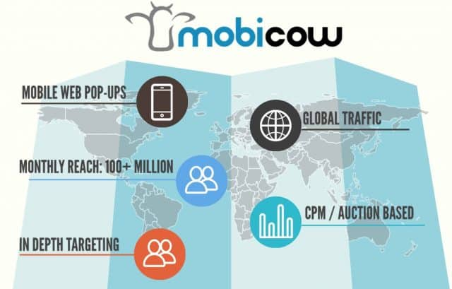 Full Screen Mobile Ads with Mobicow