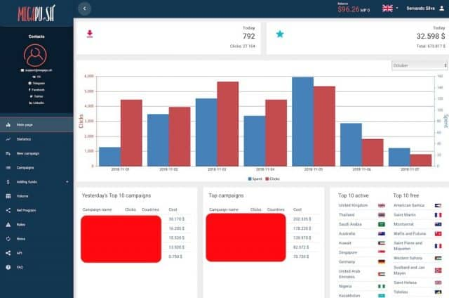 megapush review case study - dashboard