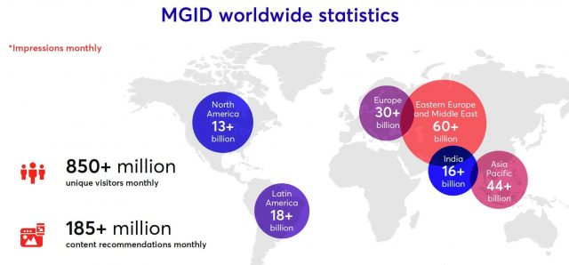 mgid ads - world stats