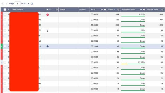 bidvertiser review - traffic source blacklisting