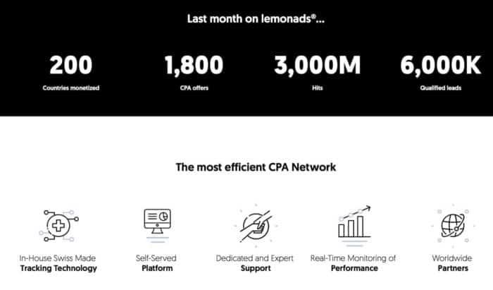 lemonads review - stats