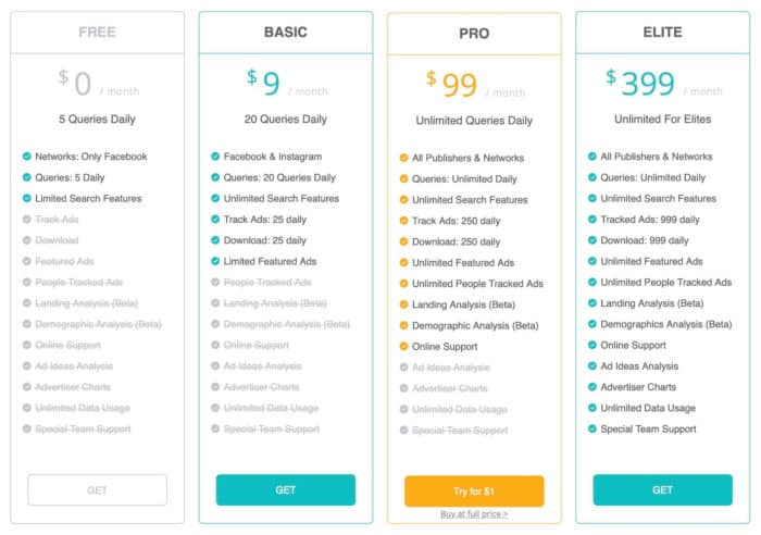BigSpy Pricing